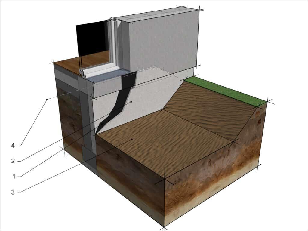 2 Zabezpieczenie istniejącej elewacji i prace ziemne - rys. Buszrem